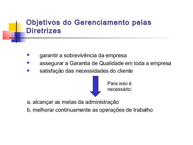 Objetivos do Gerenciamento pelasDiretrizes    garantir a sobrevivência da empresa    assegurar a Garantia de Qualidade e...