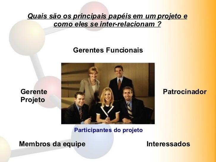 Quais são os principais papéis em um projeto e como eles se inter-relacionam ? Participantes do projeto Gerentes Funcionai...