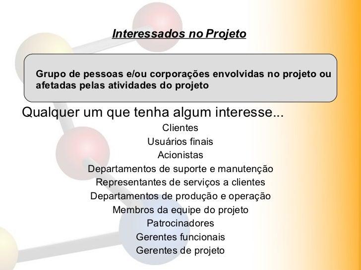 Interessados no Projeto <ul><li>Qualquer um que tenha algum interesse... </li></ul><ul><li>Clientes </li></ul><ul><li>Usuá...
