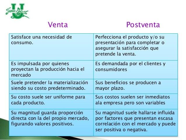 Venta Postventa Satisface una necesidad de consumo. Perfecciona el producto y/o su presentación para completar o asegurar ...