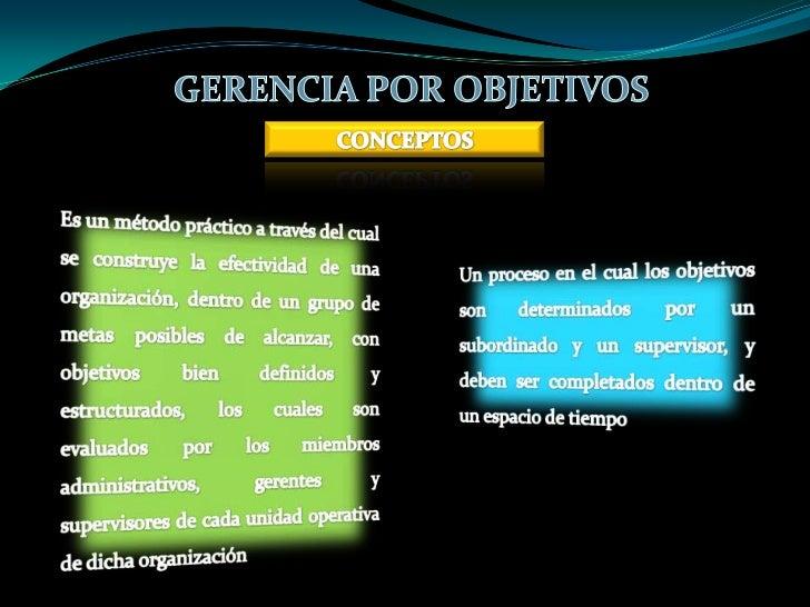 GERENCIA POR OBJETIVOS<br />CONCEPTOS<br />Es un método práctico a través del cual se construye la efectividad de una orga...