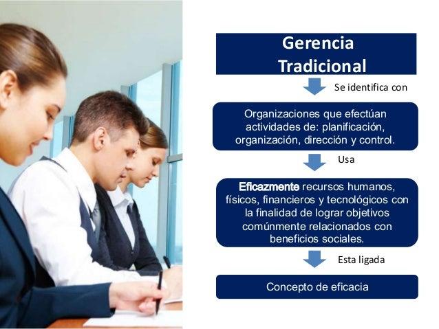 Gerencia tradicional Vs Gerencia moderna Slide 2