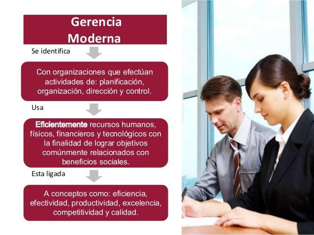 Gerencia tradicional Vs Gerencia moderna Slide 3