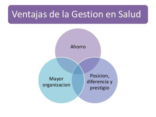 Gerencia y administracion de salud, catedra