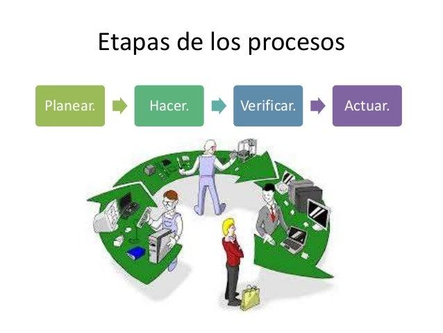 Benchmarking. Es el proceso continuo de medición de productos, servicios y prácticas frente a empresas reconocidas a nivel...