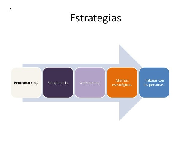 Alianzas estratégicas. Son acuerdos entre empresas del mismo o de otro sector para mejorar su competitividad. Sus benefici...
