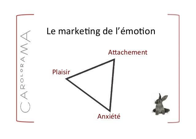 1.  Le  principe  d'amorce   • Le  langage  parlé  se  lit  comme  se  voit  une   image   •...