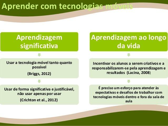 Aprender com tecnologias móveis Aprendizagem significativa Usar a tecnologia móvel tanto quanto possível (Briggs, 2012) Us...