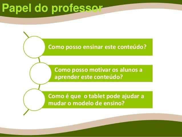 Papel do professor Como posso ensinar este conteúdo? Como posso motivar os alunos a aprender este conteúdo? Como é que o t...