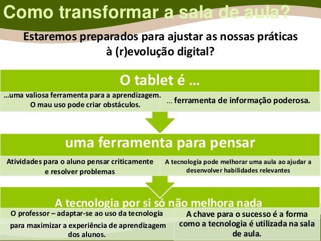Como transformar a sala de aula? Estaremos preparados para ajustar as nossas práticas à (r)evolução digital? A tecnologia ...