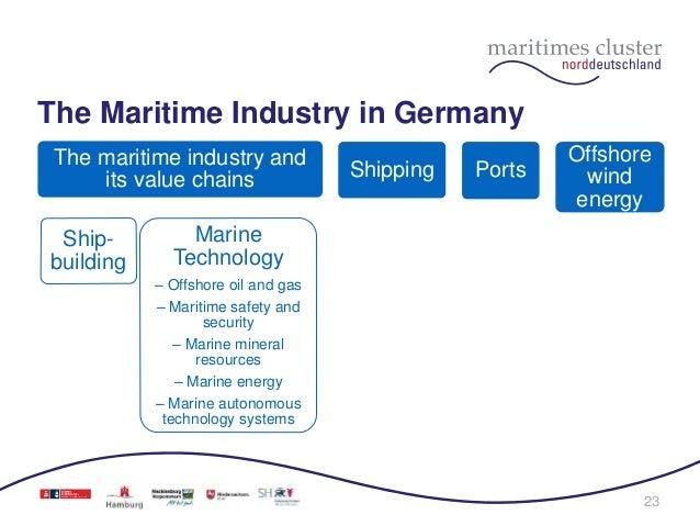 German Finnish Maritime Co Operation Joint Development Of