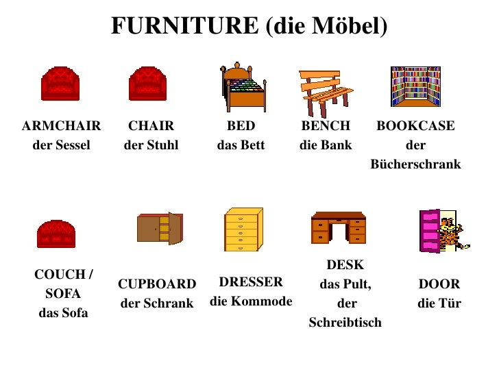 German class room articles and furniture