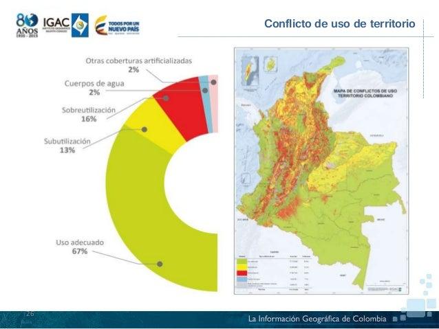 Importancia de los suelos en el ordenamiento territorial for 4 usos del suelo en colombia