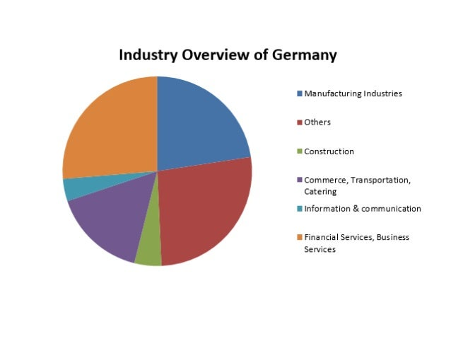 germany service sector Discover data on business survey: service sector: seasonally adjusted: ifo institute: wz 2008 in germany explore expert forecasts and historical data on economic indicators across 195+ countries.