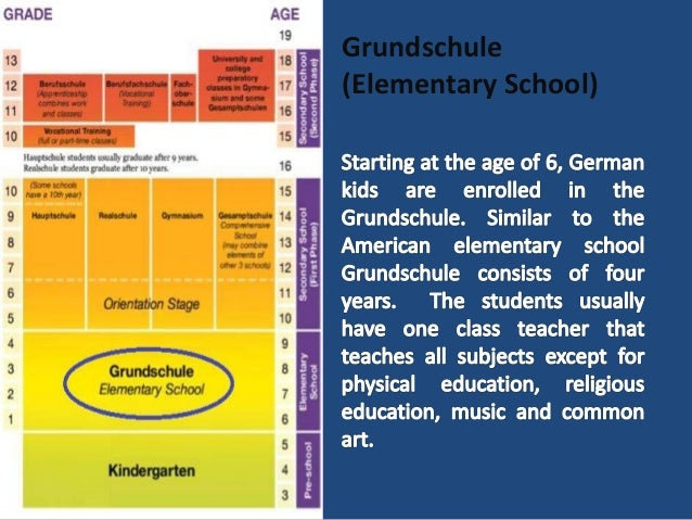 German education system (2)