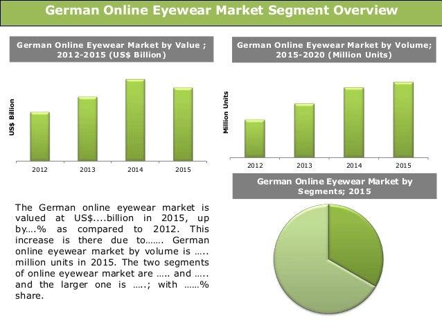 german eyewear market size trends forecasts 2016 2020
