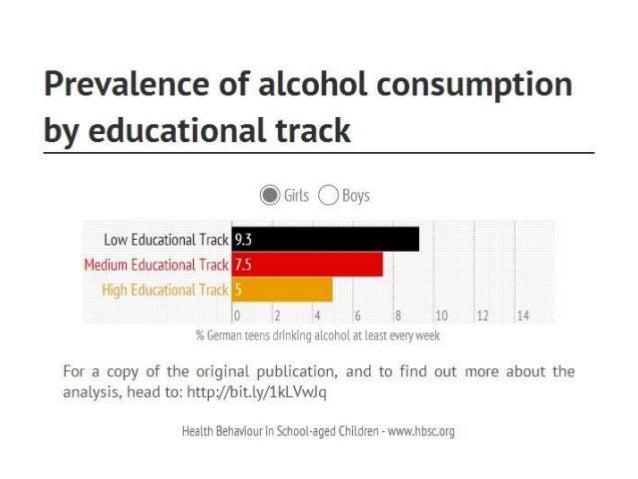 German adolescent health behaviors