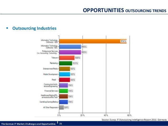 ict trends and challenges In 2005-2015 employment in ict occupations (ict technicians and ict.