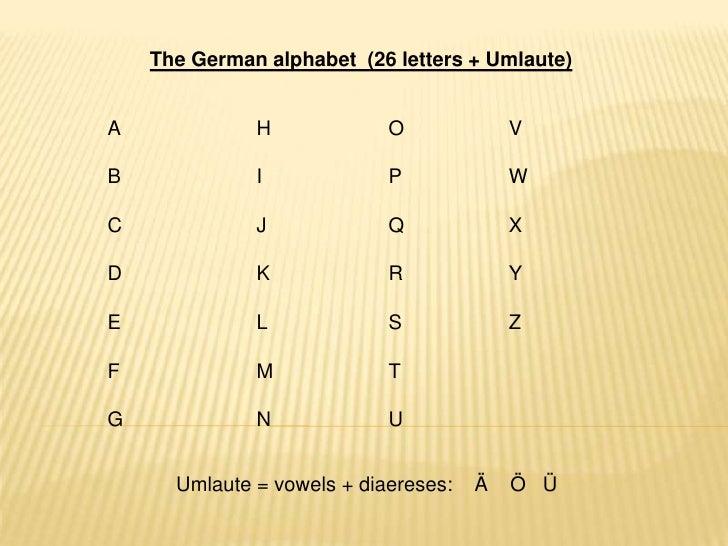 The Germanalphabet  (26 letters + Umlaute)<br />A<br />B<br />C<br />D<br />E<br />F<br />G<br />H<br />I<br />J<br />K<br...