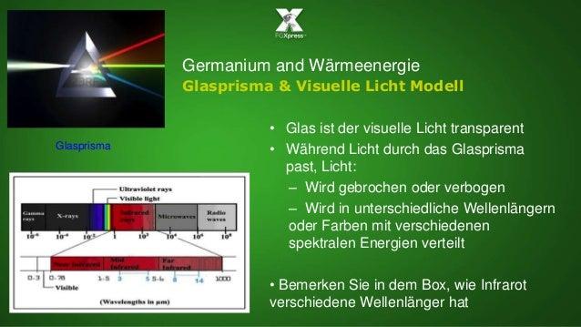 • Glas ist der visuelle Licht transparent • Während Licht durch das Glasprisma past, Licht: – Wird gebrochen oder verbogen...