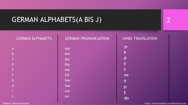 German Alphabets & Numbers | German Language Course