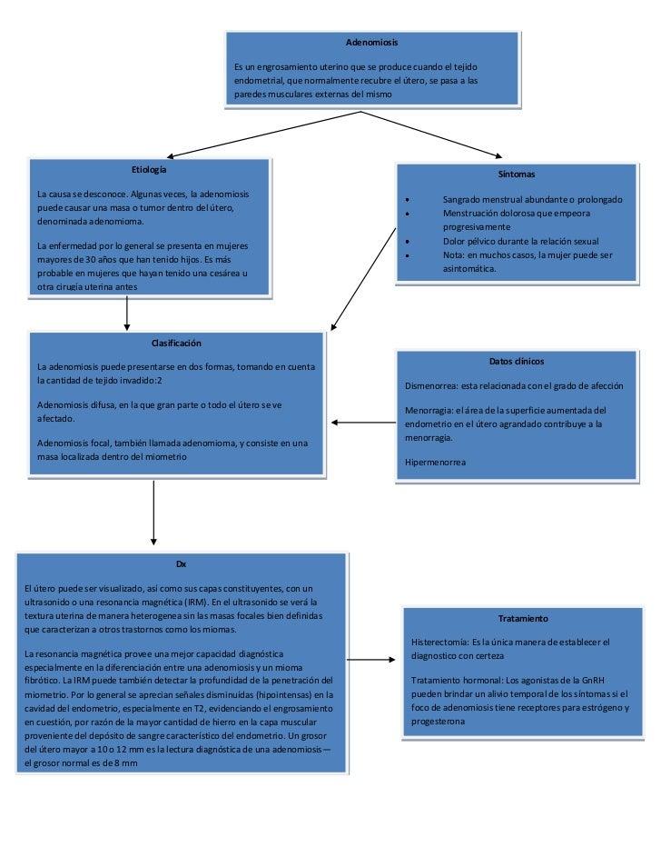 Adenomiosis                                                     Es un engrosamiento uterino que se produce cuando el tejid...