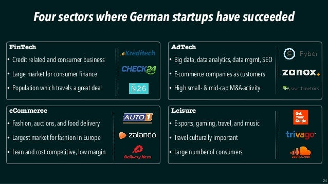 Startups and Venture Capital in Germany