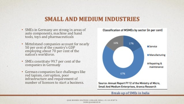 top 10 indian companies in germany