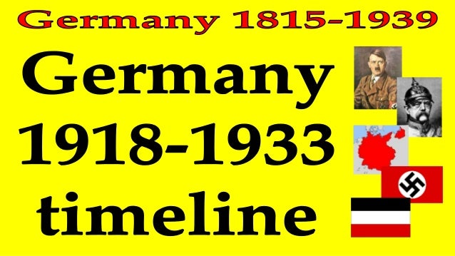 Year Event 1918 Start of the German Revolution End of World War One 1919 Spartacist Revolt German Workers' Party formed We...