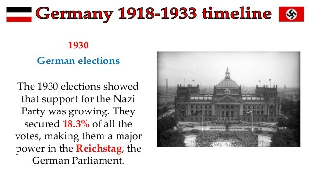 an overview of the actions by adolf hitler a german political leader Adolf hitler's rise to power began in germany in september 1919 when hitler  joined the  this political party was formed and developed during the post-world  war i era  president paul von hindenburg had already appointed hitler as  chancellor  while he studied the activities of the dap, hitler became impressed  with.
