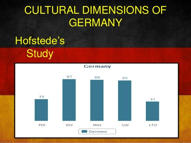 hofstede s cultural dimensions china and germany American negotiation theory highlights interests as a key component  in the  field of cross-cultural differences are hall, hofstede,  the non-western  countries that cohen studied were china, india, japan,  60 germany.