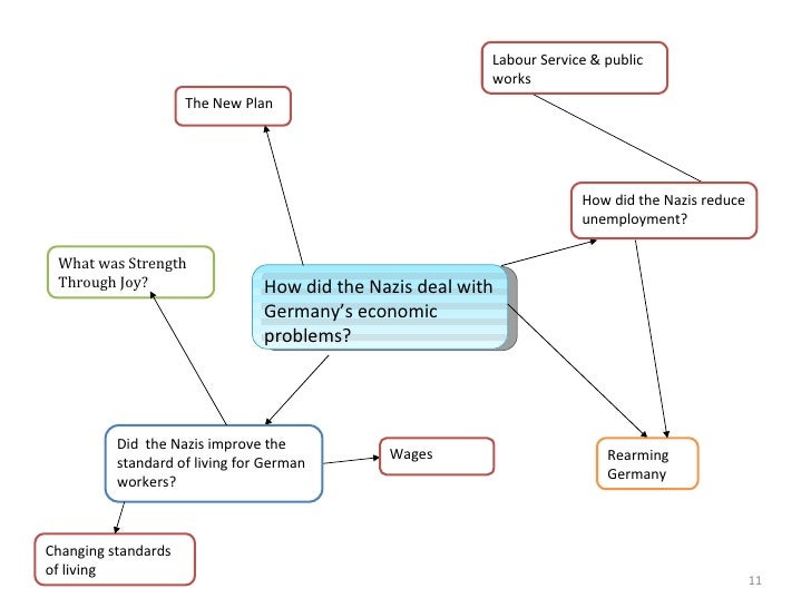 Why were the nazis successful in
