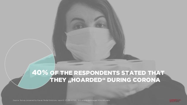 """40% OF THE RESPONDENTS STATED THAT THEY """"HOARDED"""" DURING CORONA Source: Survey powered by Havas Media Solutions, wave 6: 2..."""