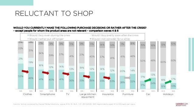 53% 46% 41% 40% 41% 36% 35% 36% 35% 33% 28% 32% 17% 24% 12% 13% 21% 19% 18% 12% 14% 13% 19% 12% 14% 12% 20% 14% 17% 13% 16...