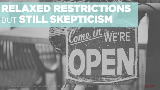 RELAXED RESTRICTIONS BUT STILL SKEPTICISM Source: Survey powered by Havas Media Solutions, wave 6: 27.-29.4.2020, 500 resp...