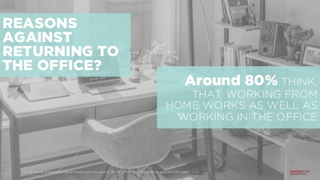 Around 80% THINK, THAT WORKING FROM HOME WORKS AS WELL AS WORKING IN THE OFFICE Source: Survey powered by Havas Media Solu...