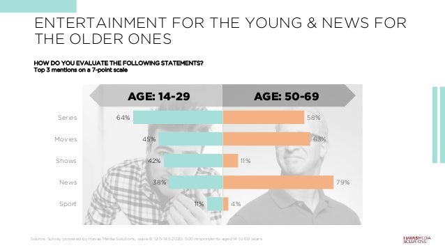 11% 38% 42% 45% 64% 4% 79% 11% 63% 58% Sport News Shows Movies Series ENTERTAINMENT FOR THE YOUNG & NEWS FOR THE OLDER ONE...