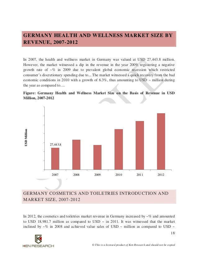 germany health and wellness market to Health care facilities to get star  uae wellness market to reach dh44b by  are electro-medical ghareini gmbh from germany who will display wellness beds,.