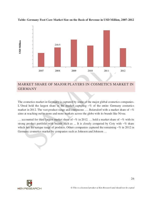 Germany health and wellness market to