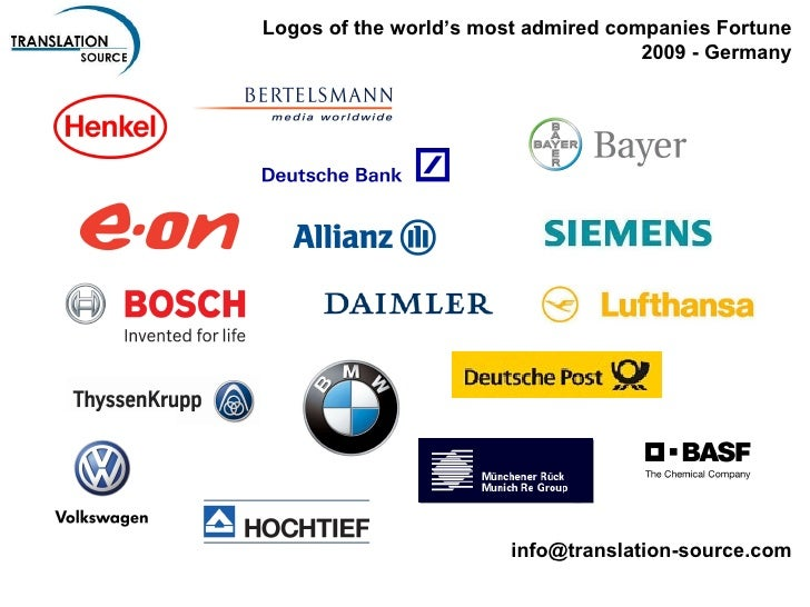 German Logos Included In Fortunes The Worlds Most Admired Compa - How worlds most famous companies got their names