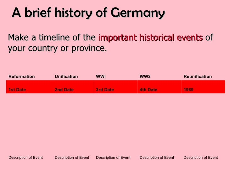 how to say history in german