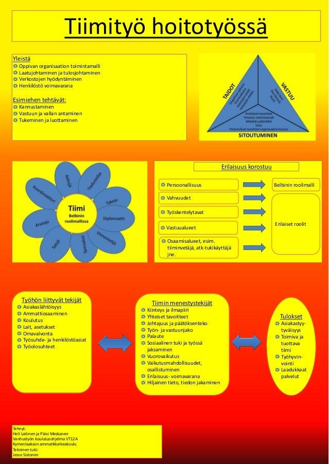 Posterin ja infografiikan suunnitteluharjoitus