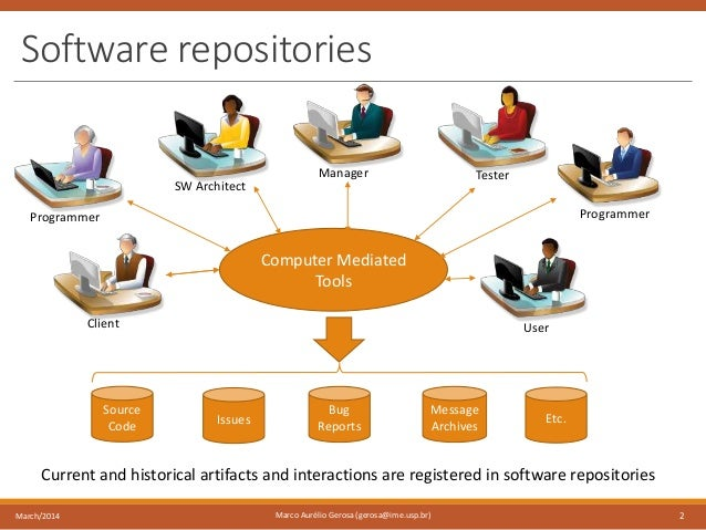 Institutional Repository Software - Library & Information Science Network