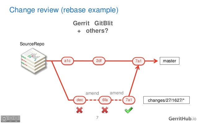 Import From Github Replicate Repositories Security And Control
