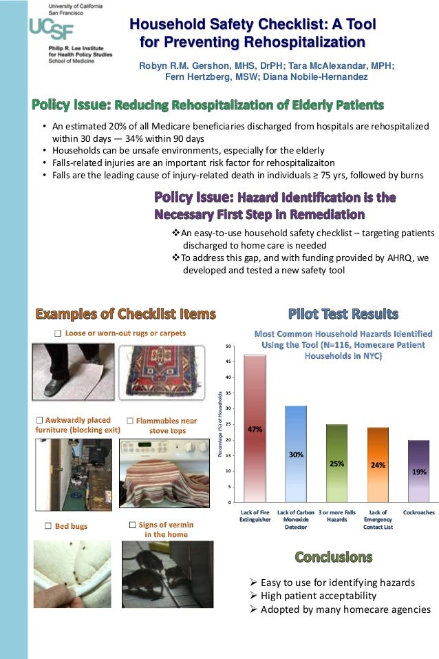 household safety checklist a tool for preventing rehospitalization