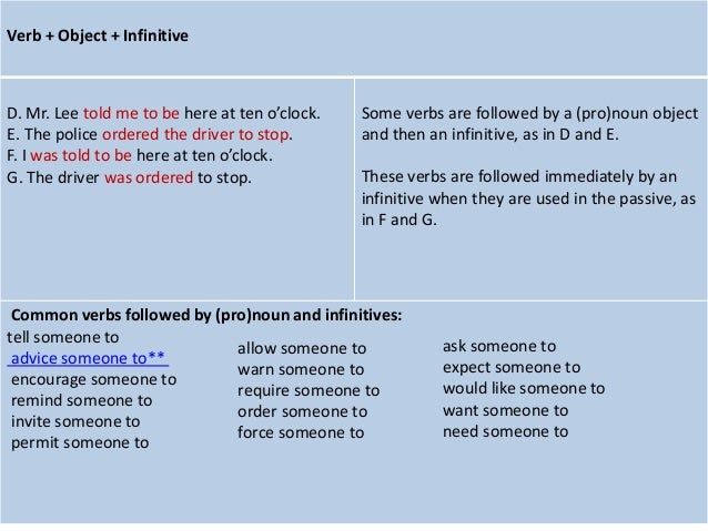 gerunds gerund and common verbs Understanding verbs: gerunds, participles, and infinitives a verbal is a verb that functions as some other part of speech in a sentence in the english language, there are three basic types of verbals: gerunds, participles and infinitives.