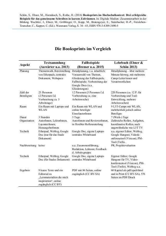 Schön, S., Ebner, M., Horndasch, S., Rothe, H. (2016) Booksprints im Hochschulkontext: Drei erfolgreiche Beispiele für das...