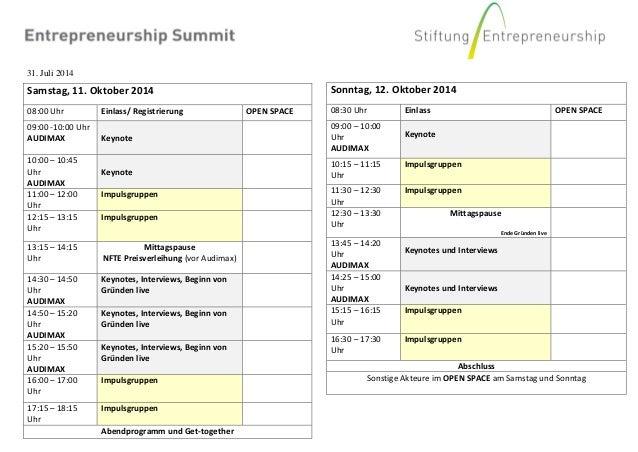 Samstag, 11. Oktober 2014 08:00 Uhr Einlass/ Registrierung OPEN SPACE 09:00 -10:00 Uhr AUDIMAX Keynote 10:00 – 10:45 Uhr A...