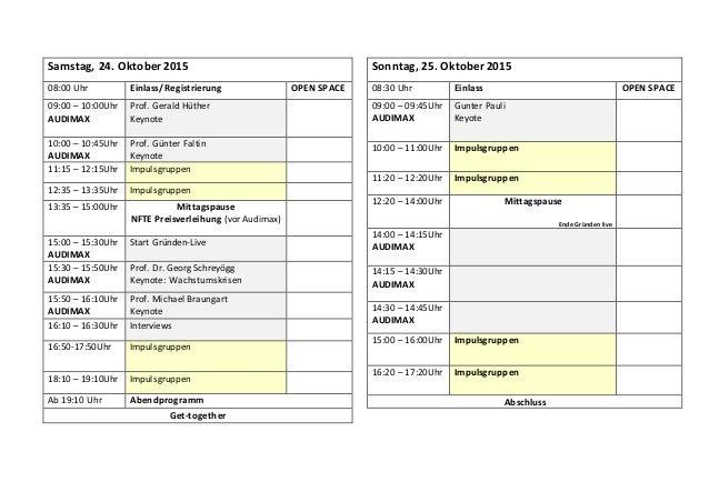 Samstag, 24. Oktober2015 08:00 Uhr Einlass/ Registrierung OPEN SPACE 09:00 – 10:00Uhr AUDIMAX Prof. Gerald Hüther Keynote ...