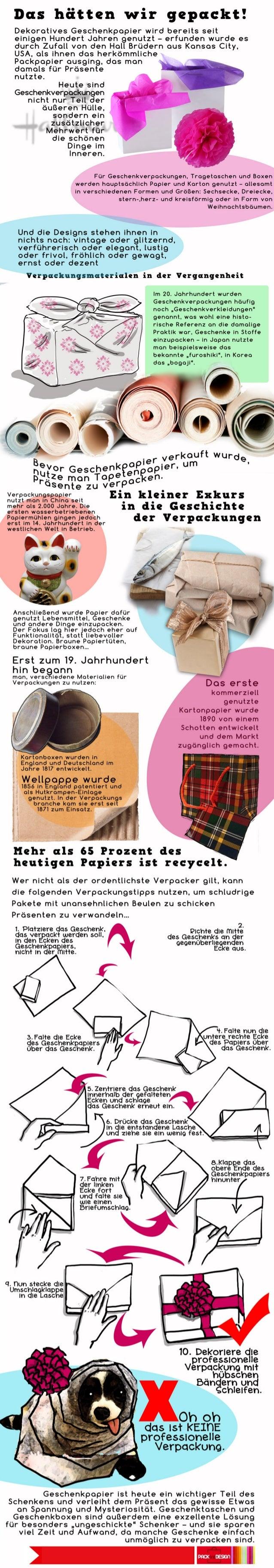 Geschenkpapier-Infografik von Pack and Design